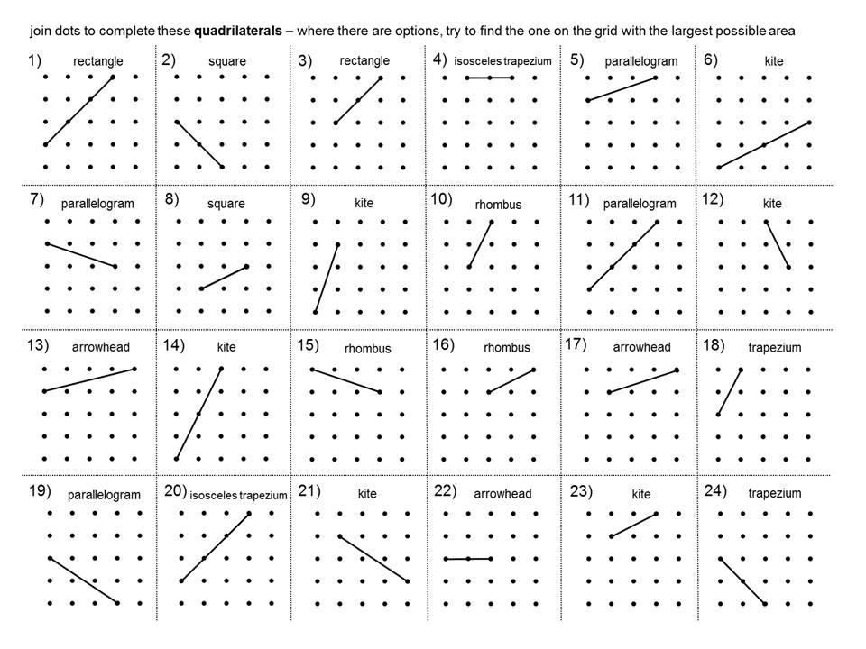 Writing a new Scheme of Work Part 8 Rich Tasks Median Mr – Properties of Quadrilaterals Worksheet