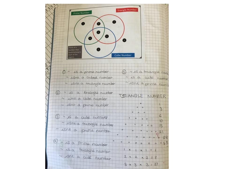 Venn diagram activities mr barton maths blog slide8 slide16 slide27 slide28 slide30 ccuart Choice Image