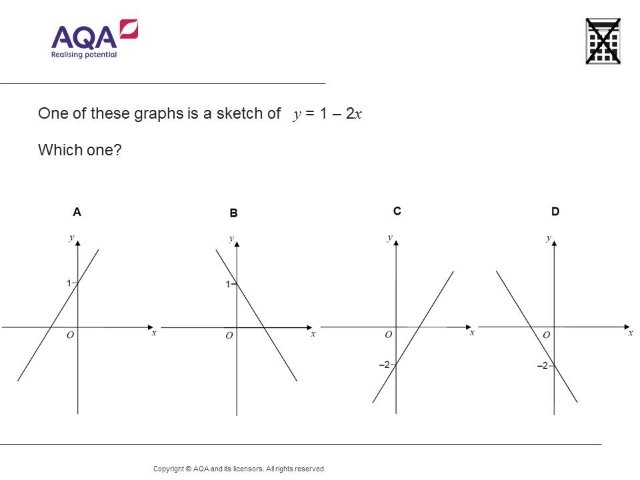 Straight Line Graphs - Guess the Misconception - Mr Barton Maths Blog