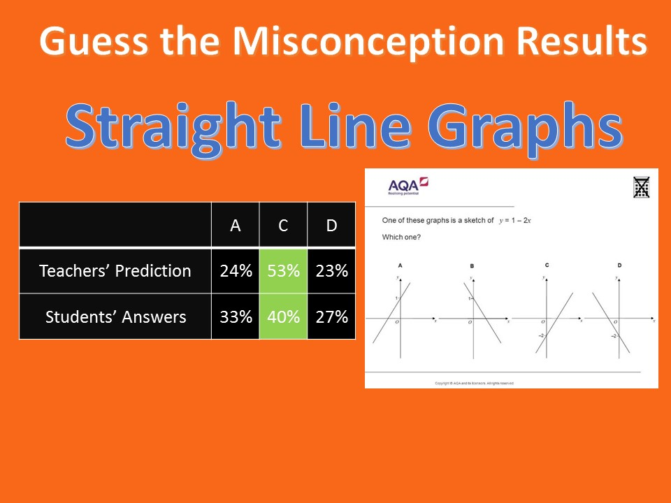 Straight Line Graphs – The Answers Revealed!