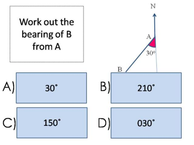Bearings – Guess the Misconception