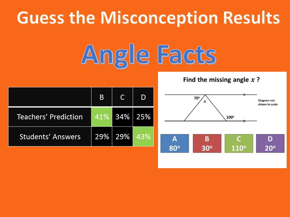 Angle Facts – The Answers Revealed!